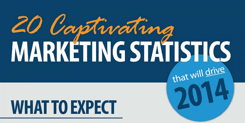 Statistics about Digital Marketing Trends and Expectation in 2014