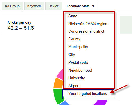 keyword-planner-location-targets(1)
