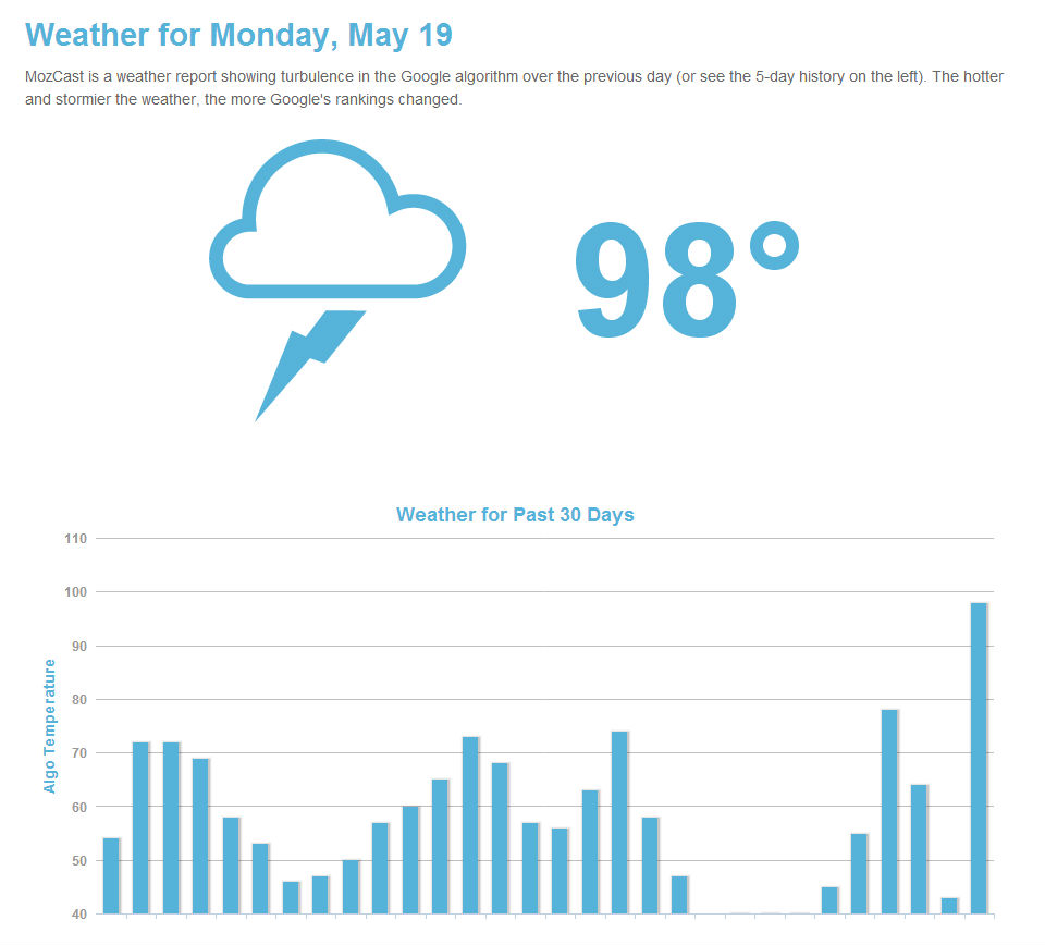 mozcast-google-algorithm-weather-report