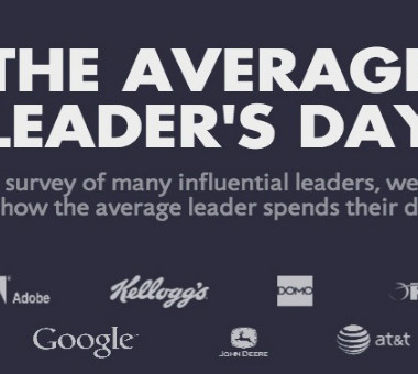 How Top Tech Leaders Spend Their Time [Infographic]