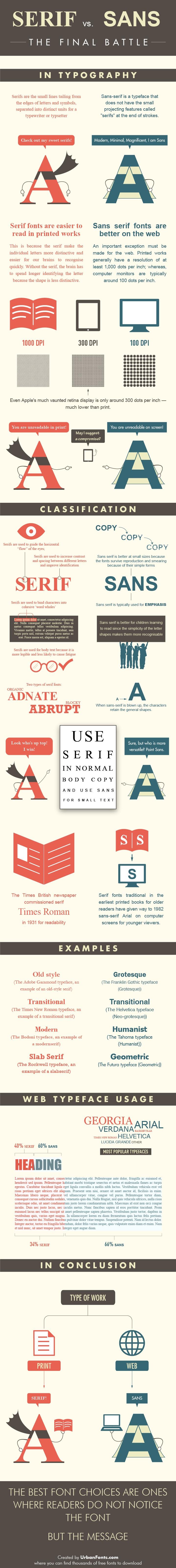 serif-versus-sans