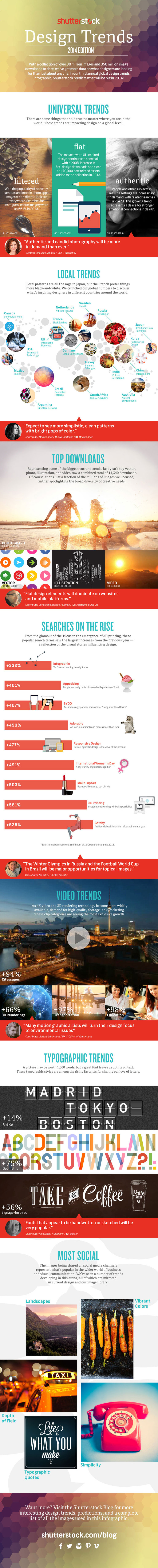 shutterstock-design-trends-2014-infographic