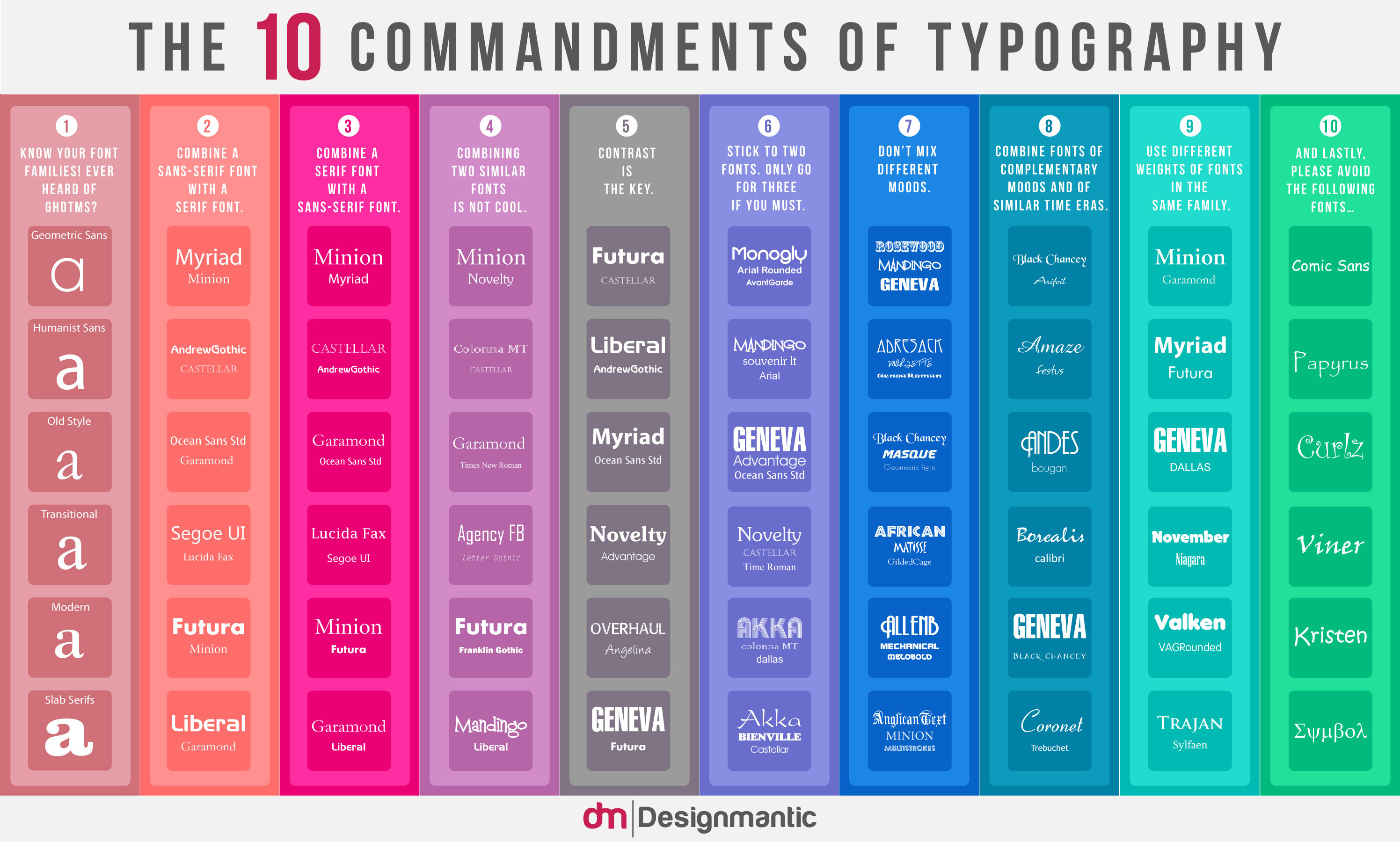the-ten-commandments-of-typography