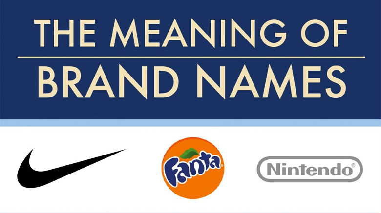 How Famous Brands Got Their Names [Infographic]