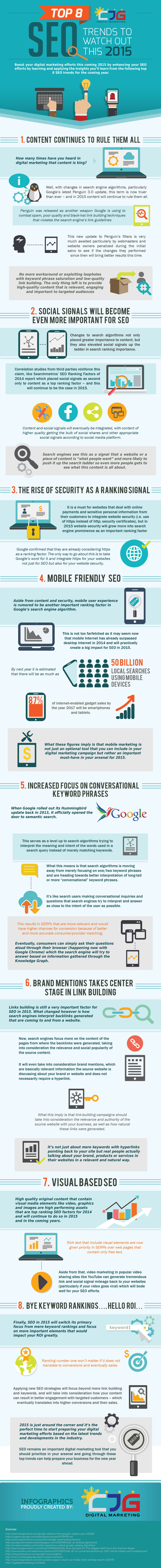 8-seo-trends-to-watch-out-for-in-2015