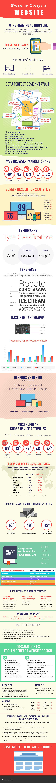 basics-to-design-a-website