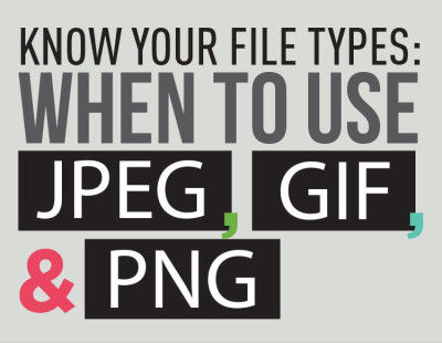 Know When to Use Image File Types: JPEG, GIF & PNG