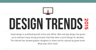 Infographic: 8 Design Trends to Watch Out for in 2015