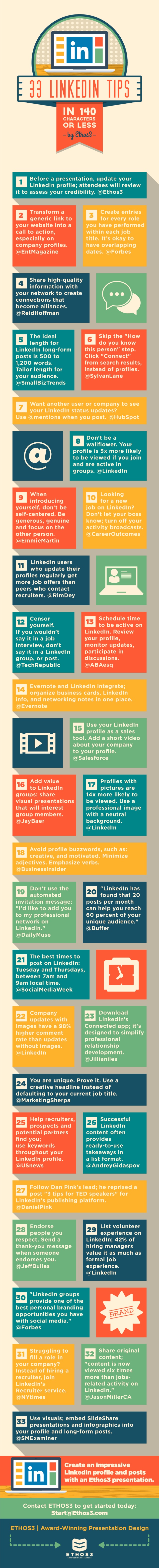 33-linkedin-tips-infographic