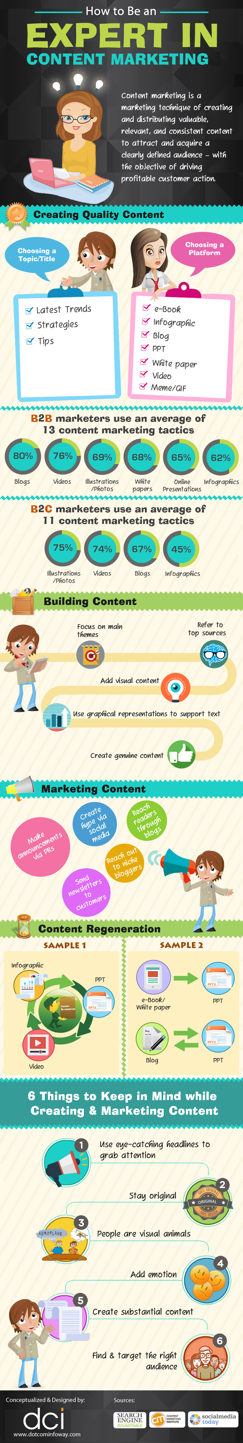 how-to-be-an-expert-in-content-marketing