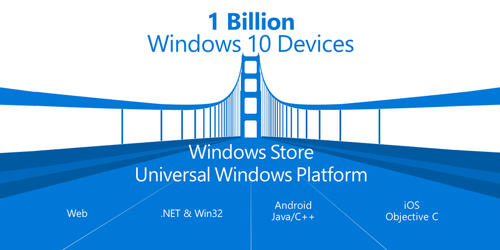 windows-store-universal-windows-platform