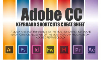 Dreamweaver, Photoshop, After Effects & More: Your Cheat Sheet for Adobe Keyboard Shortcuts [Infographic]