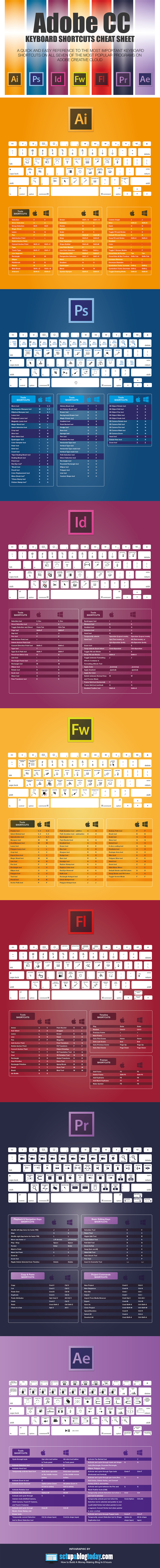 2015-ultimate-adobe-cc-keyboard-shortcuts-cheatsheet