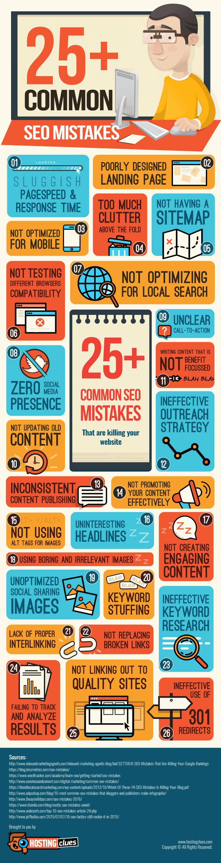 Common-SEO-Mistakes-Infographic