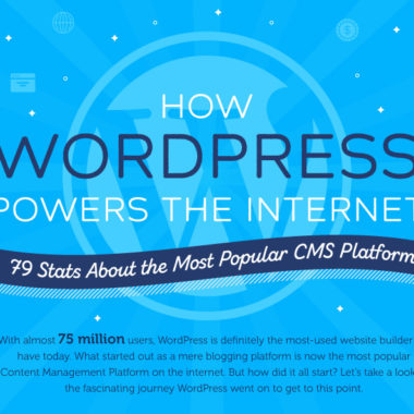 The Complete Usage Statistics and Essential Plugins for Any WordPress Site in 2019
